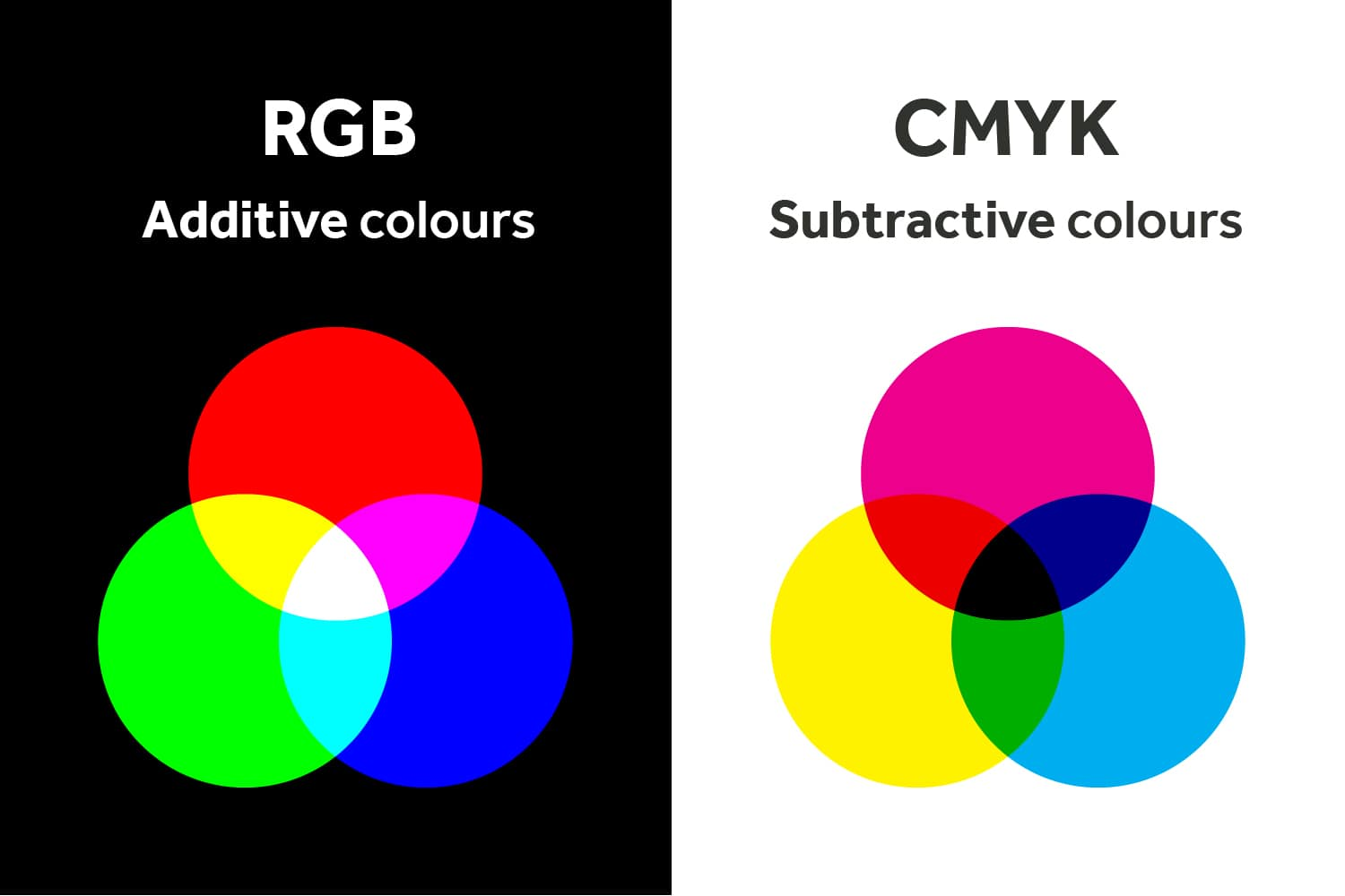 RGB-and-CMYK-Color-Models