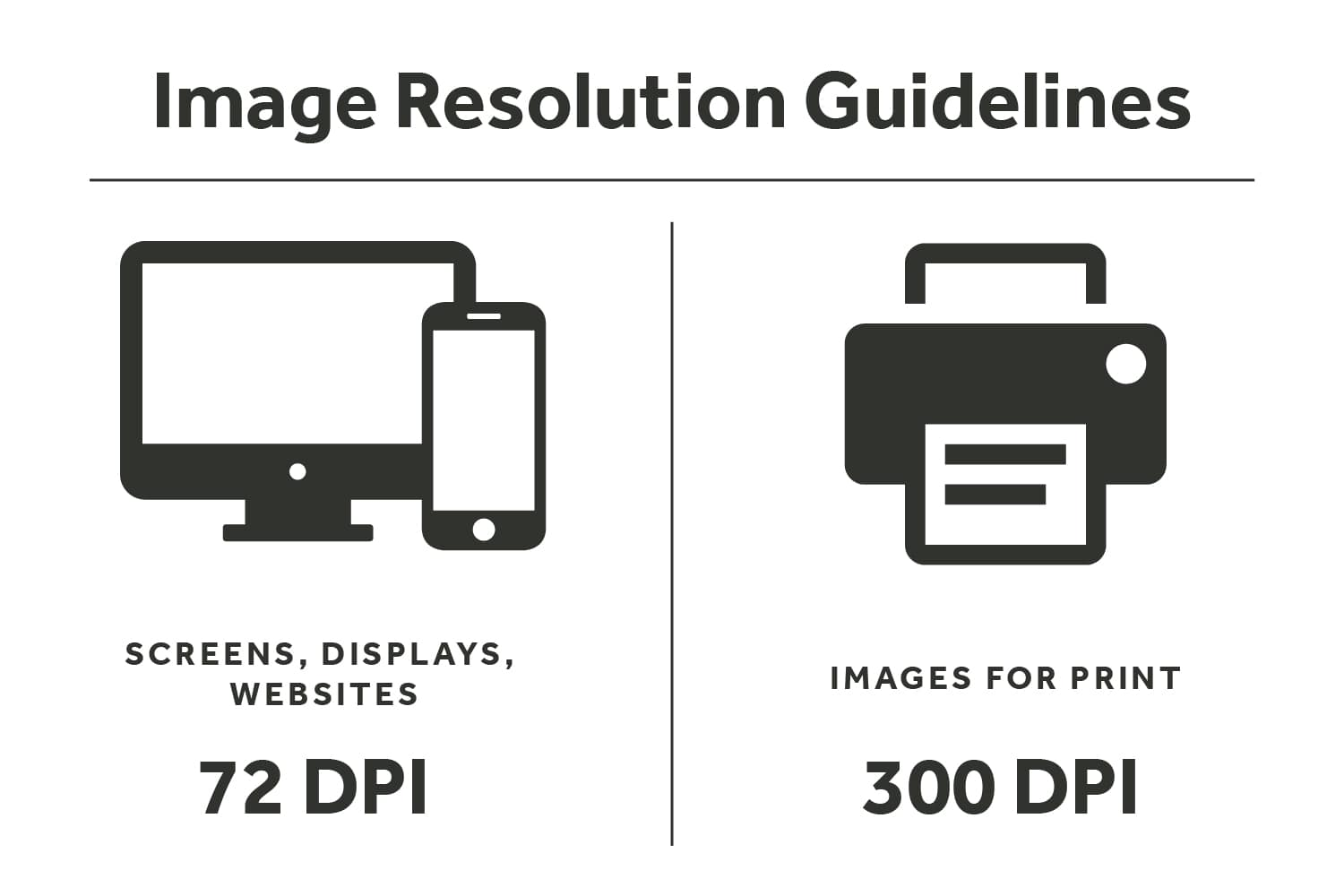 Image-Resolution-Guidelines
