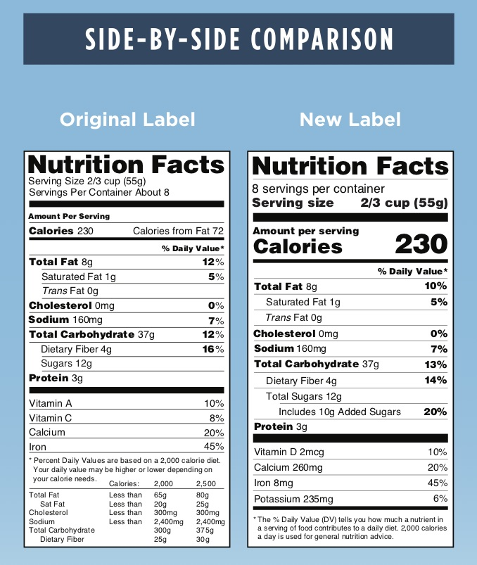 Why you need to ensure your food product's data quality with a specification sheet and a free PDF template