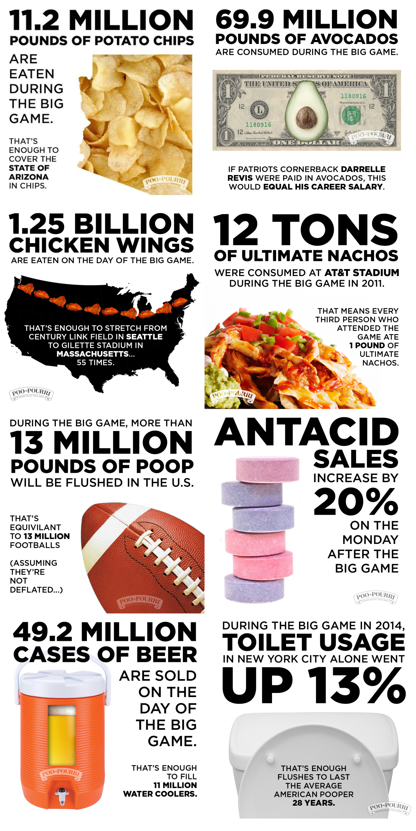 Gluten Free party food,celiac disease,bite sized celiac,gluten free,chicago gluten free,celiac blog, celiac news