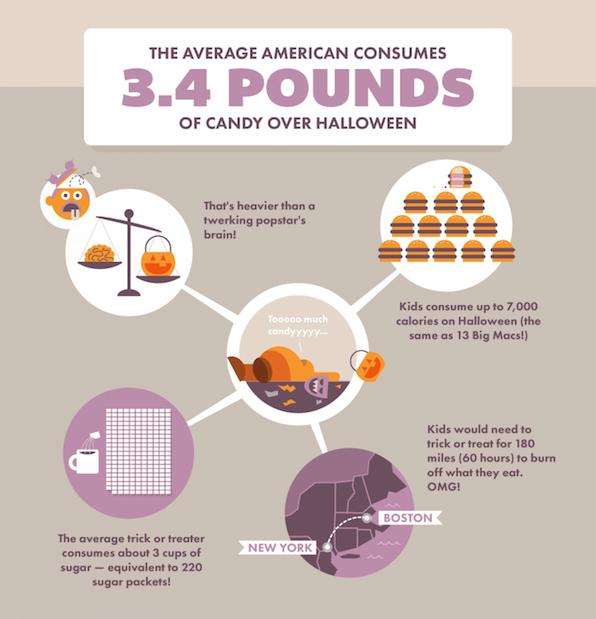 Celiac Candy,celiac disease,bite sized celiac,gluten free,chicago gluten free,celiac blog, celiac news