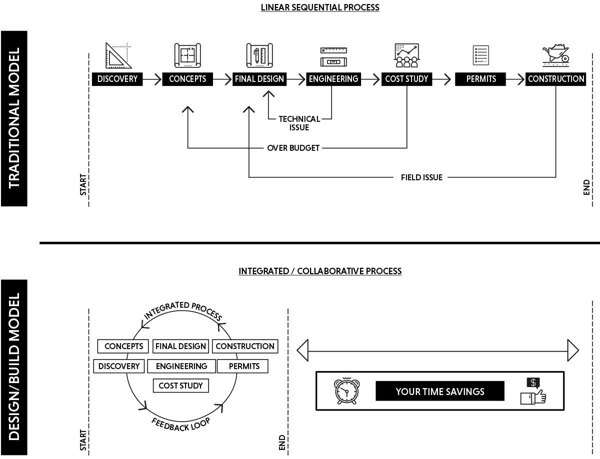 NWHR_process_diagram2c.jpg