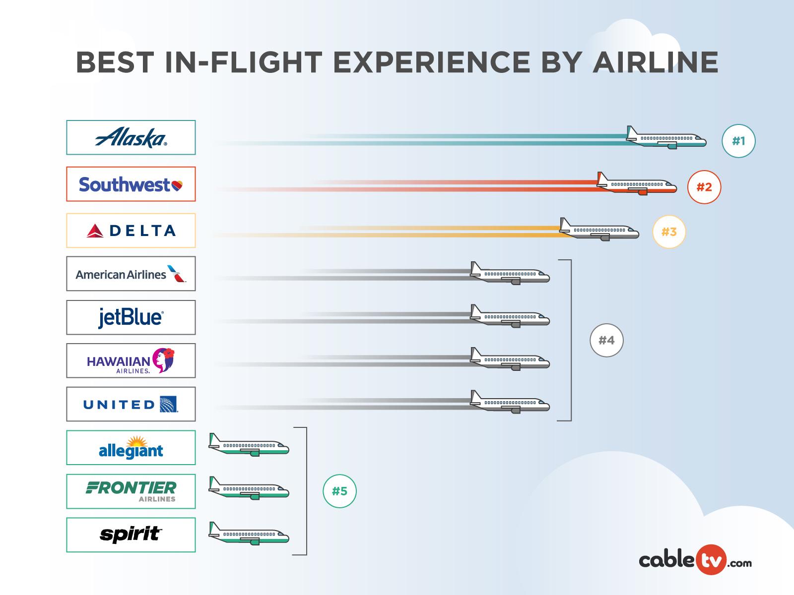 Best Airline Inflight Entertainment.jpg