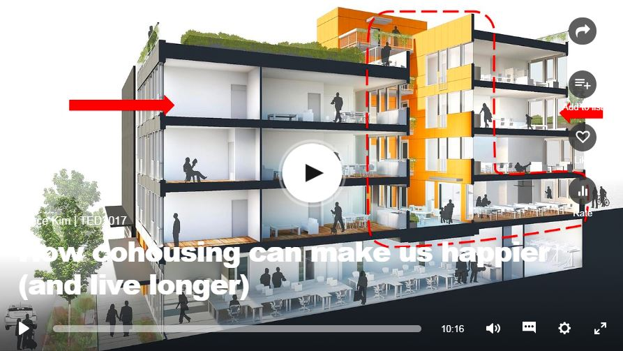 How cohousing can make us happier (and live longer) - Grace Kim, 2017