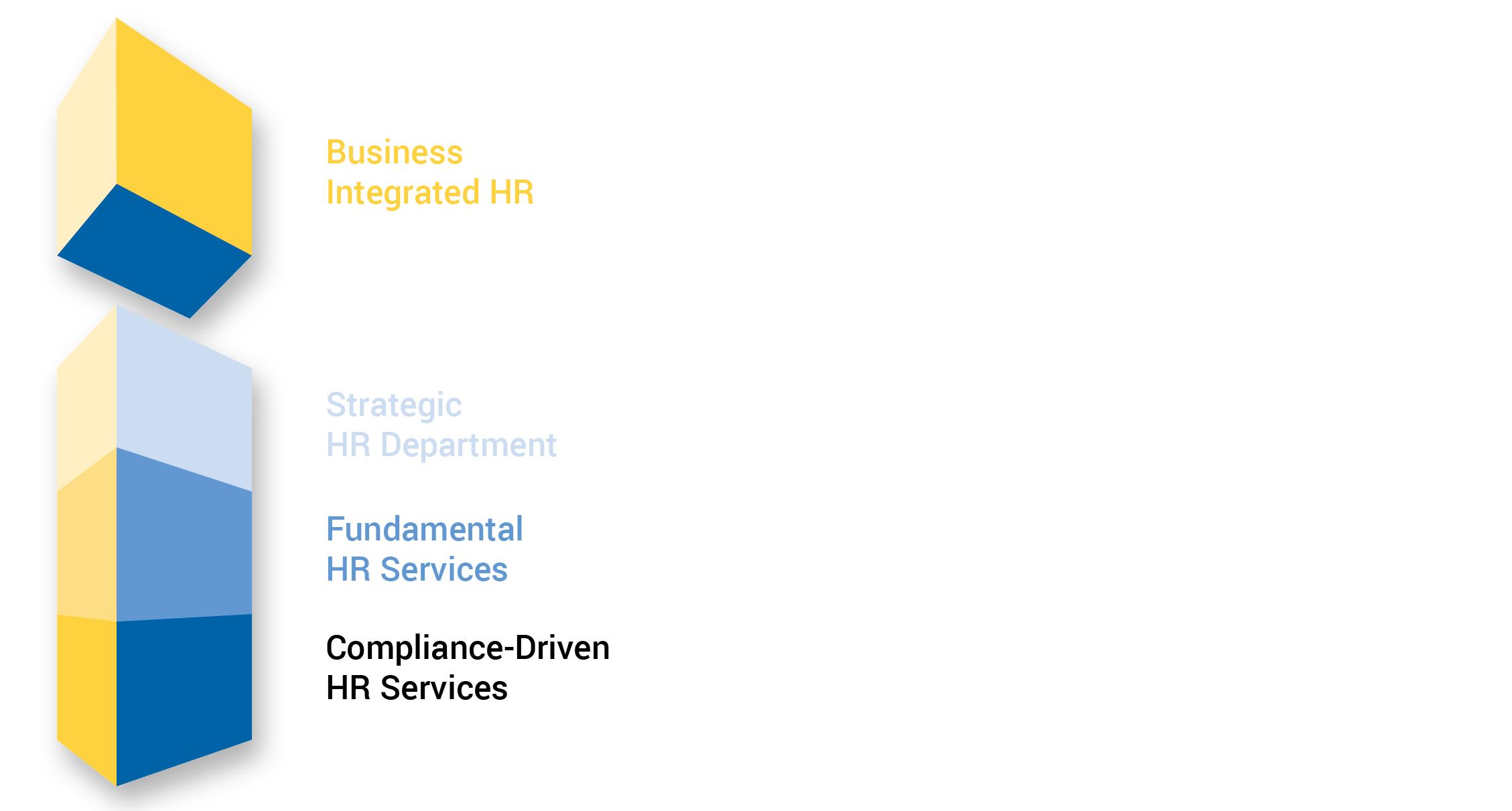 Compliance-Driven HR Services