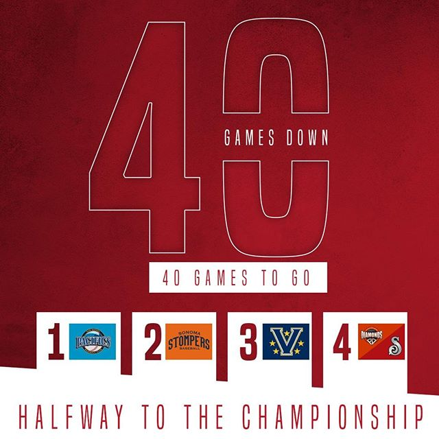 We're halfway to the championship! Who do you have in the playoffs? #halfway2championship #40down40togo #top4intheleagueadvance
