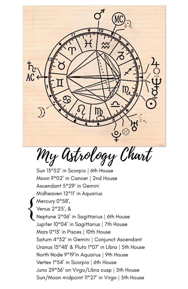 Favorite-Astrology-20170623-4.png