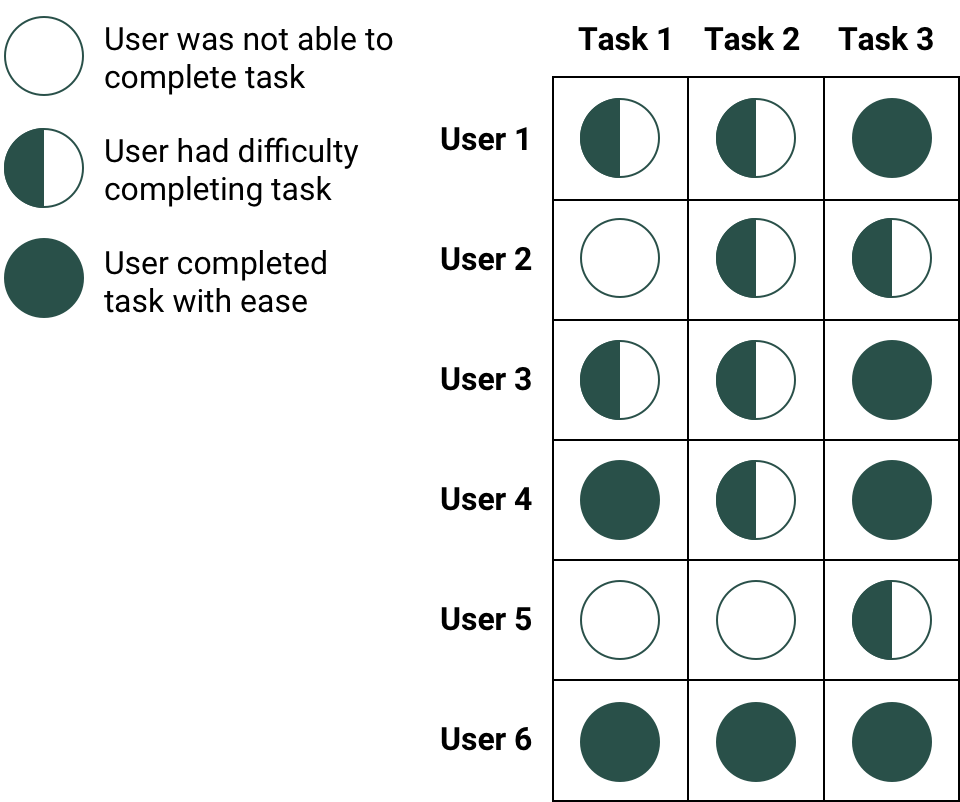Usability Test 1 Copy.png