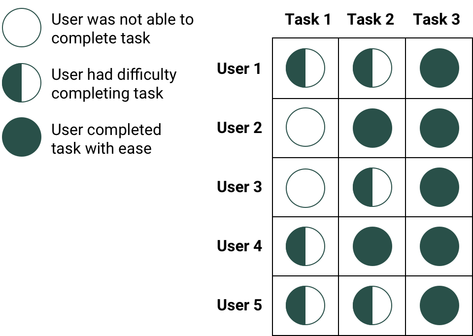 Usability Test 2 Copy.png