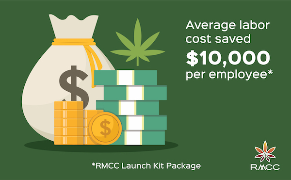 Cannabis Compliance Labor Cost Reduction