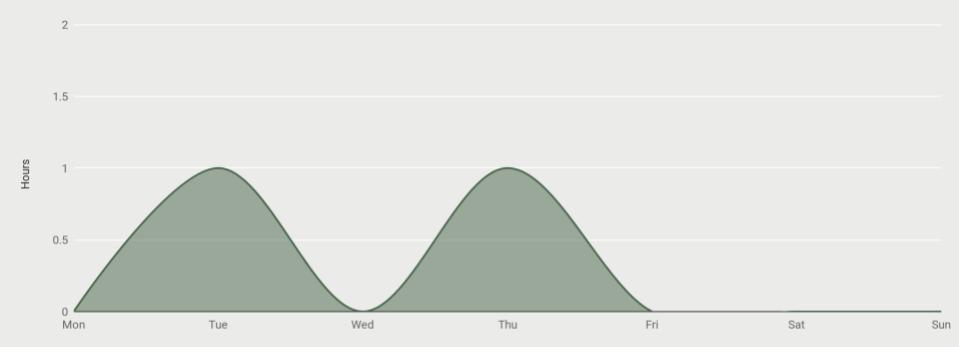 2. The Galiway Chart.jpg