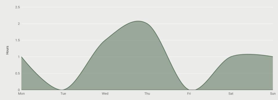 2. The Galiway Chart (2).jpg