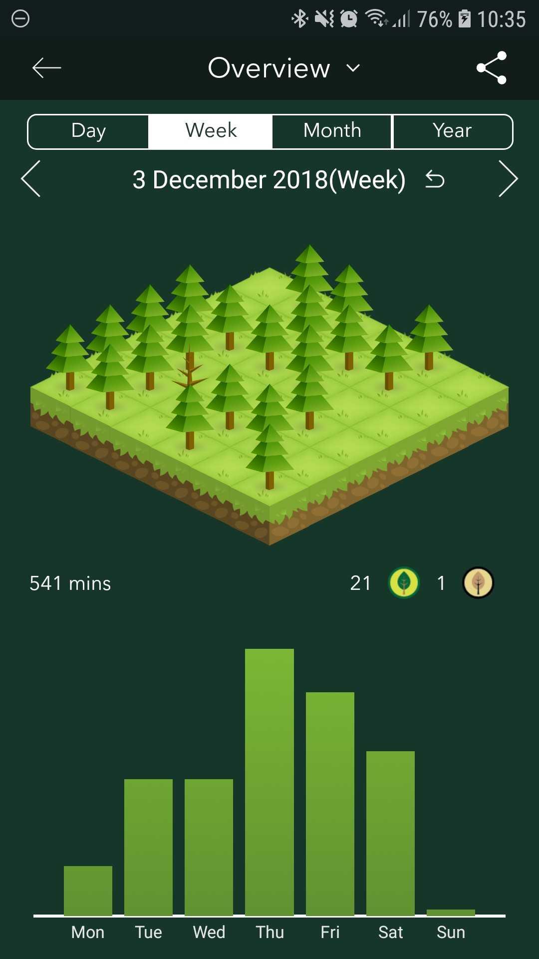Screenshot_20181213-103504_Forest.jpg