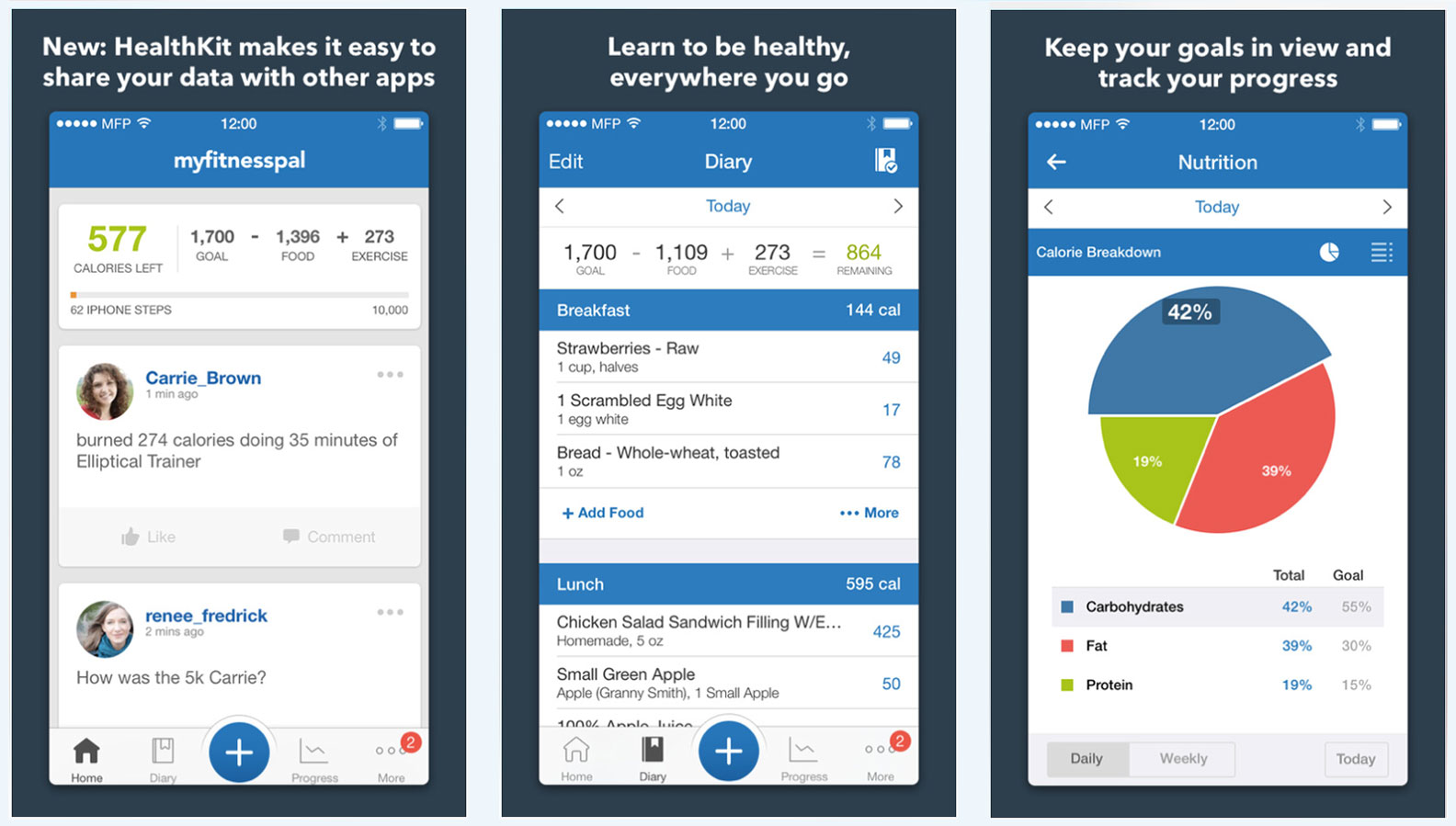 Easy meal and physical activity tracking right on your phone