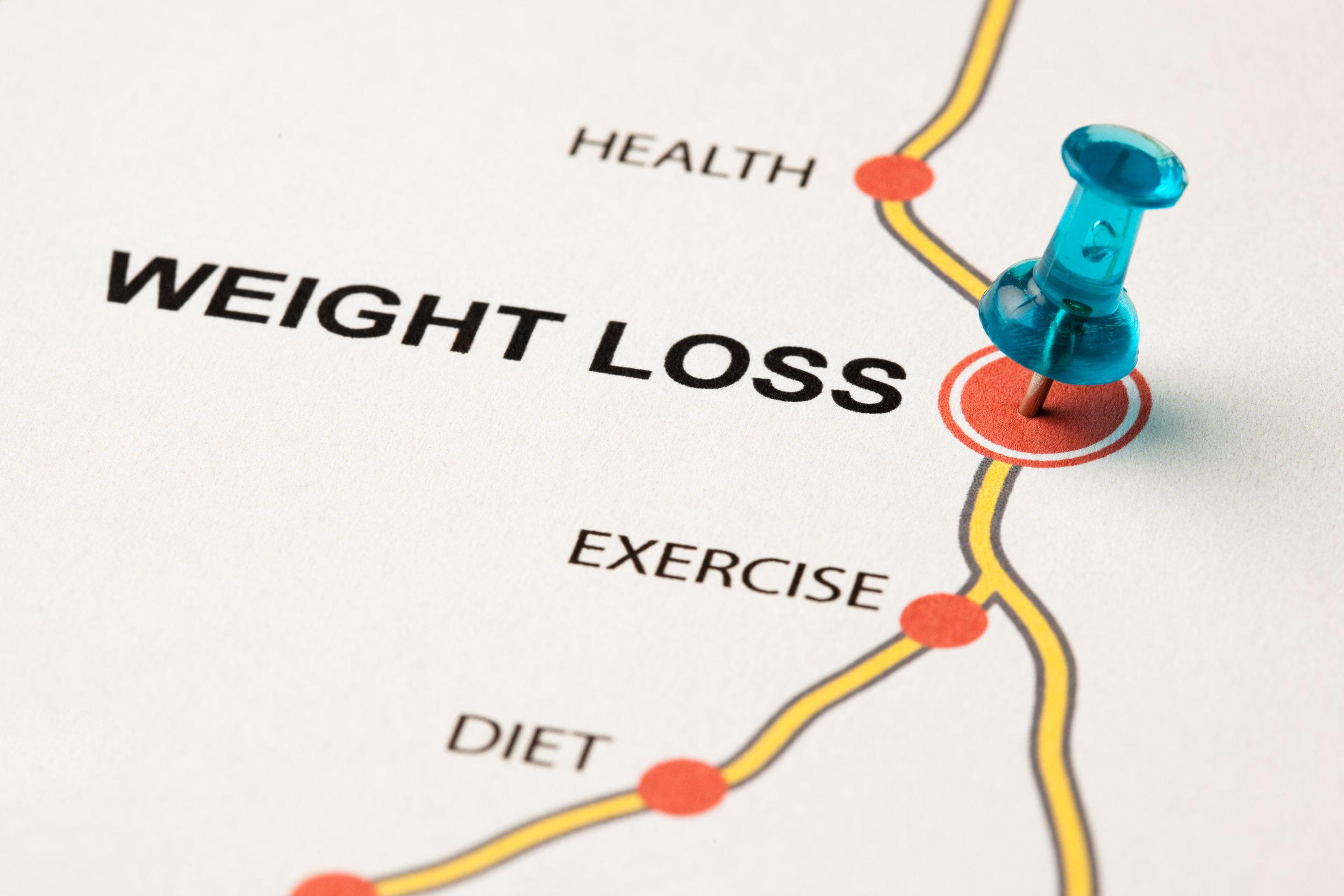 Your Best Weight Program