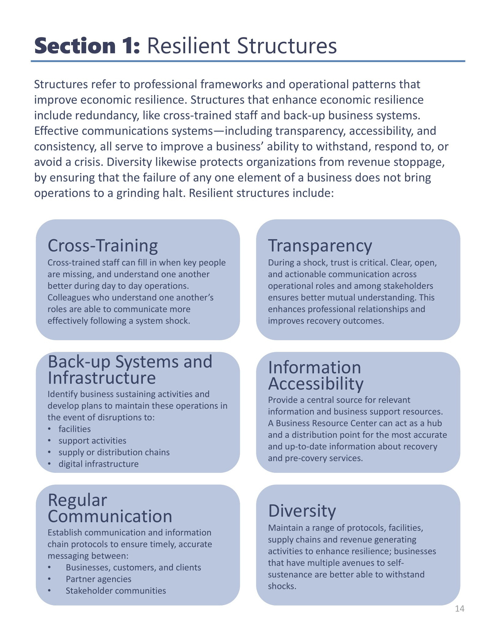 Sample content from the Oregon Economic Resilience training toolkit.