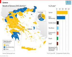 The Next Day For Greece