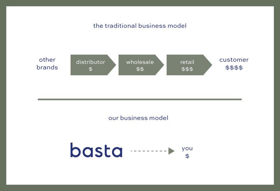 business-model.jpg