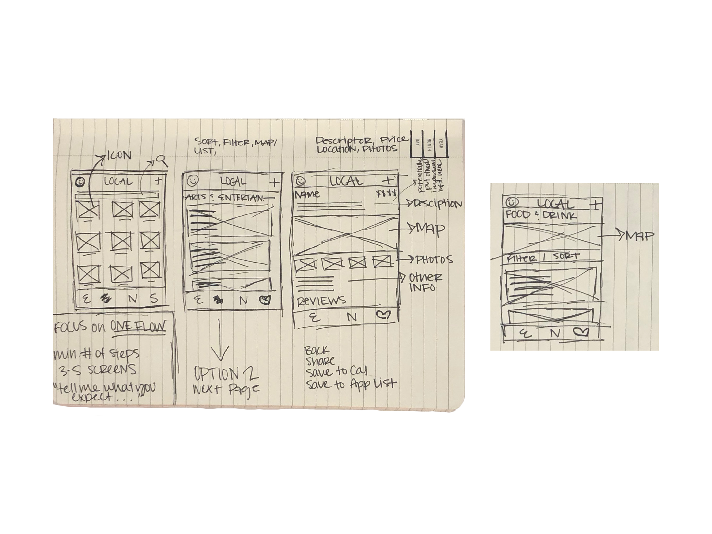 thelocal-sketches-wireframes.png