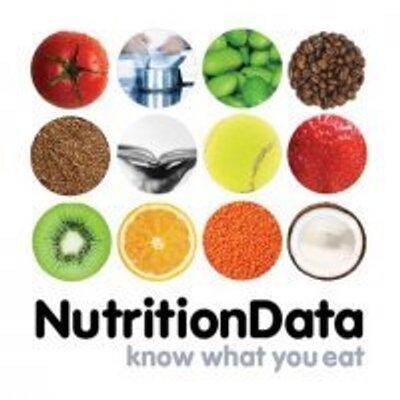 Nutrition Data Self.jpg