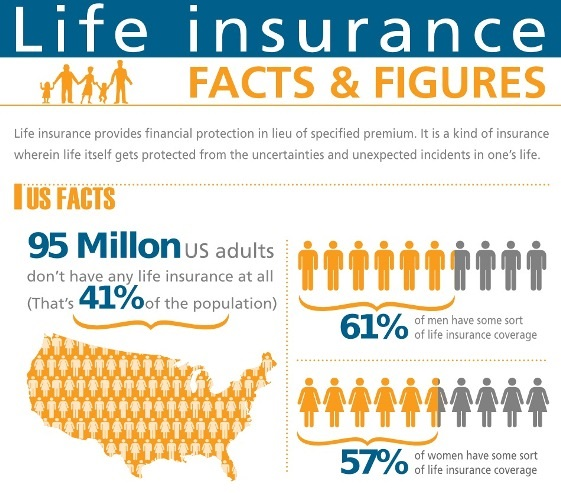 insurance-infographics-top-10-life-insurance-infographics-ideas.jpg