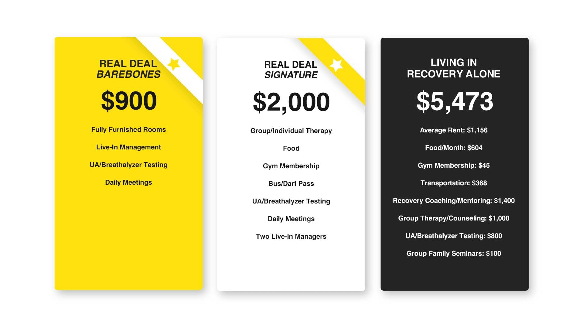 Real Deal pricing comparison