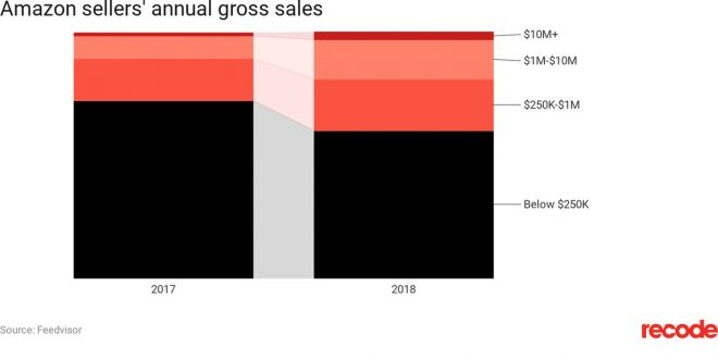 Amazon_seller+growth.png
