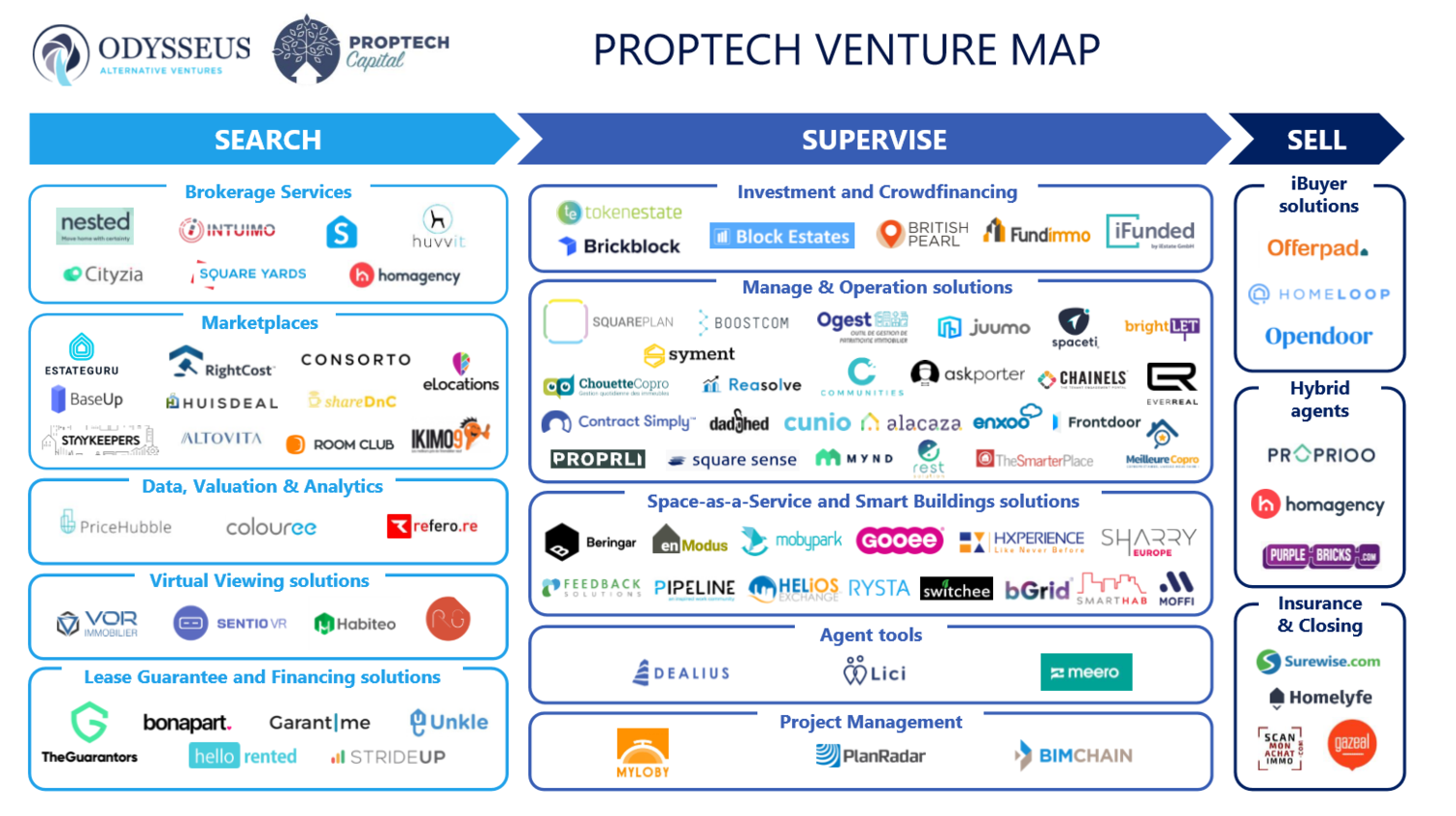 20190913 Proptech_Map.PNG