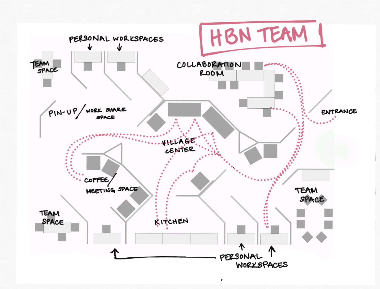 The HBN team is comprised of 5 to 8 volunteers on any given day. They are working to develop a new outreach plan and need a large space to work in together. Each individual may take coffee breaks or make phone calls occasionally, but their home base will always be the collaboration room.