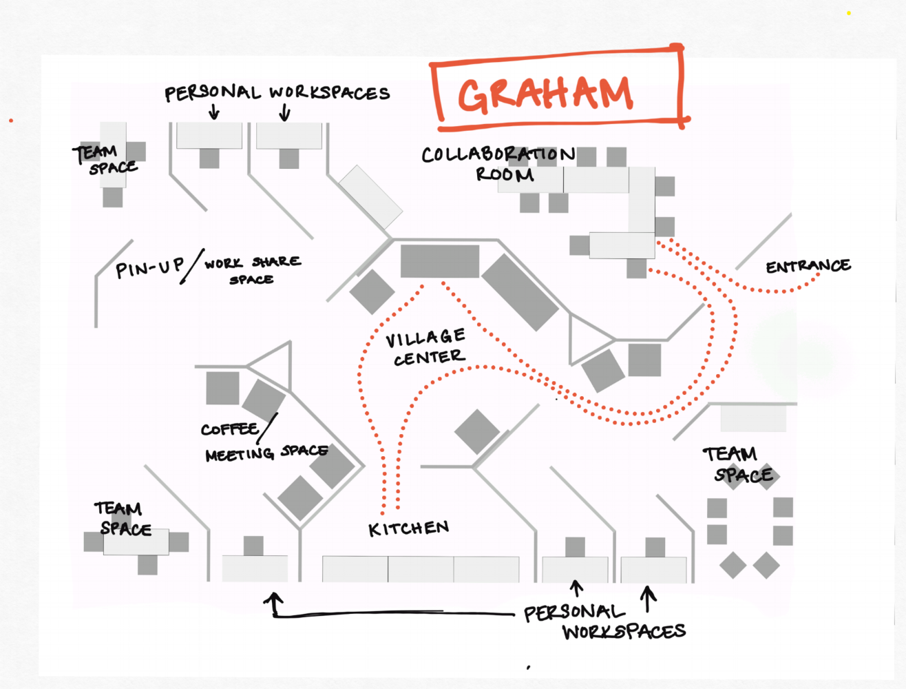 Graham is a consultant to a larger collaborative project. He works with a team in the morning and in the afternoon he decides to work in the village center on his laptop. He checks back in with the team in the late afternoon before he heads home.