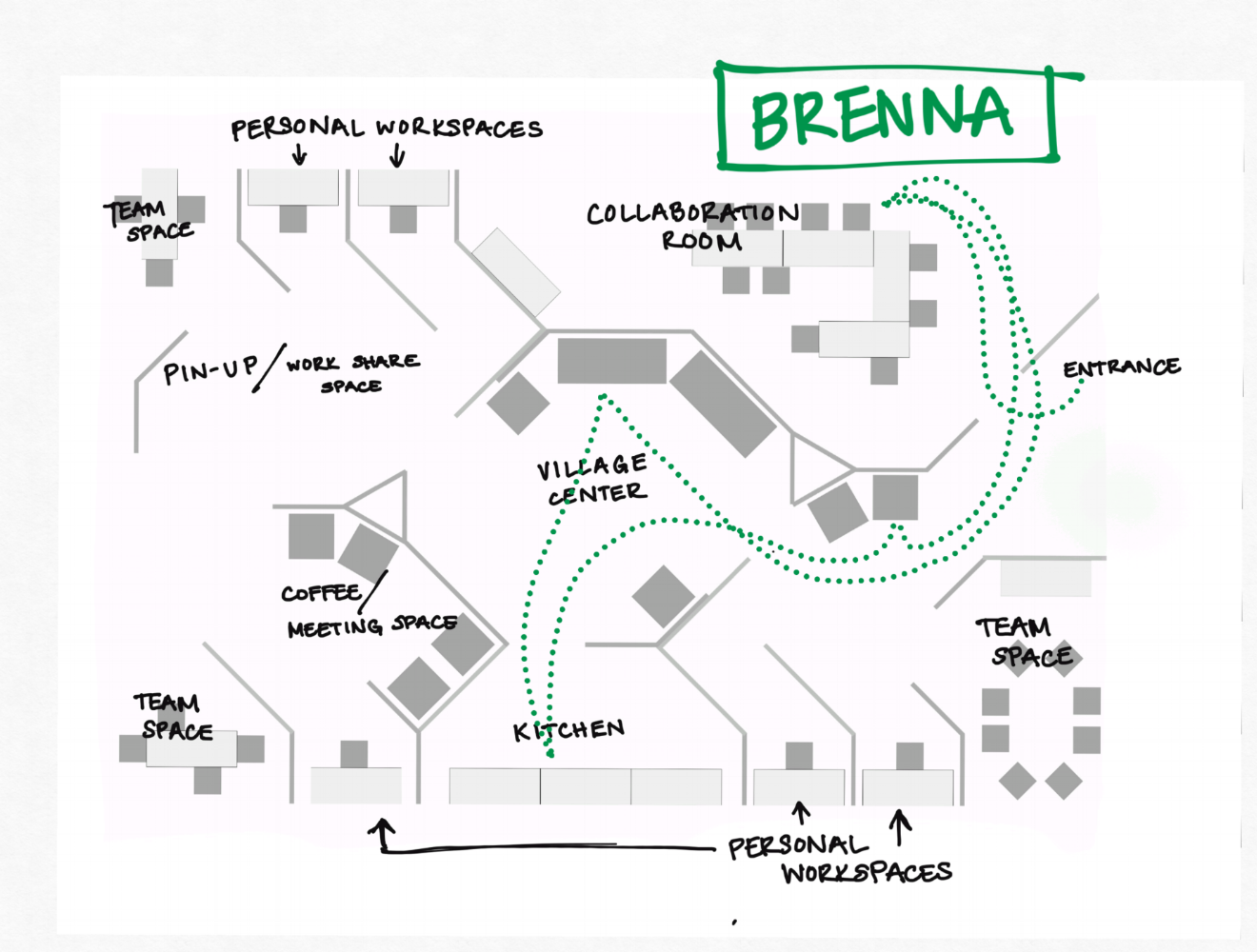 Brenna likes to work around others. She likes lots of space to spread out on large tables. She likes to take breaks alone to think or breaks with others for fun. She eats lunch in the village center with others.