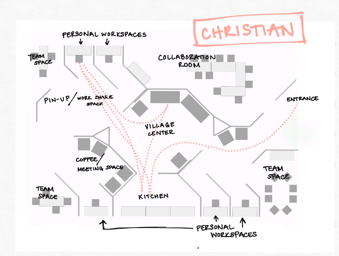 Christian prefers to work in a secluded environment. His interaction time is always on breaks - either during lunch or at the end of the day before he leaves work.