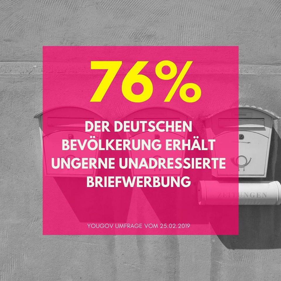 """Aber nur 26,7% der Haushalte haben einen """"Keine Werbung"""" Aufkleber am Briefkasten. -"""