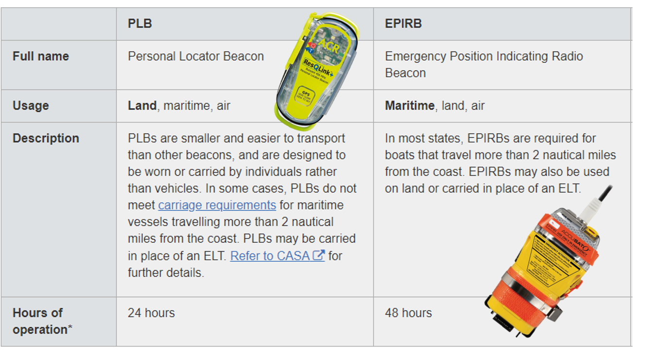 EPIRB PLB Plus.png