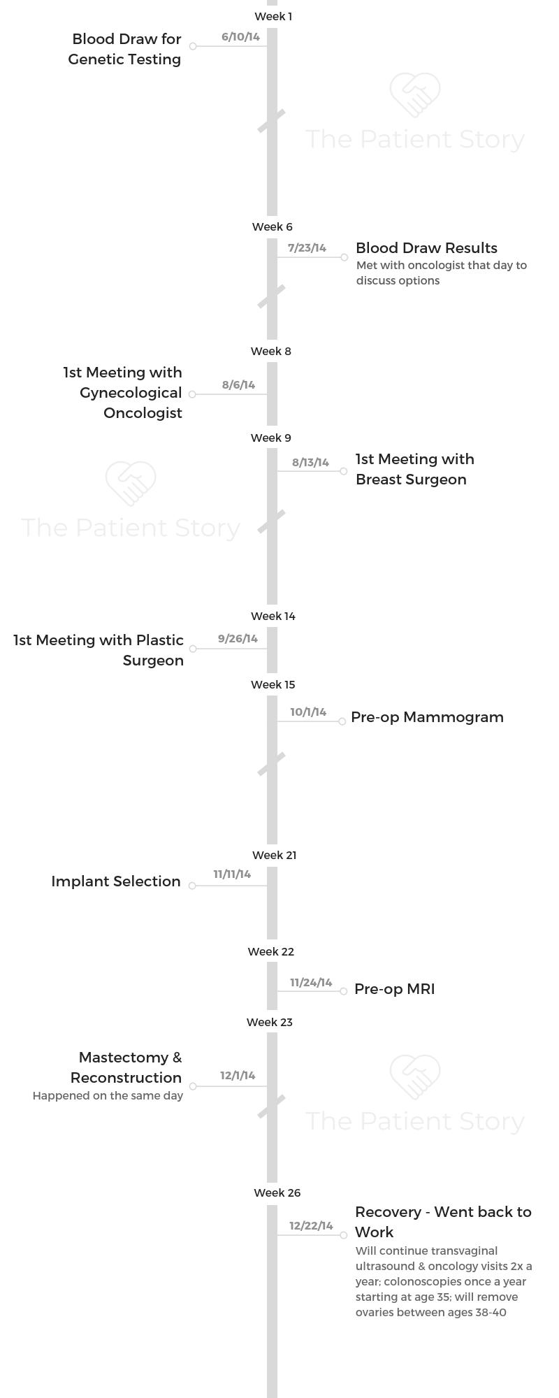 Erika Stallings Timeline (1) (1).png