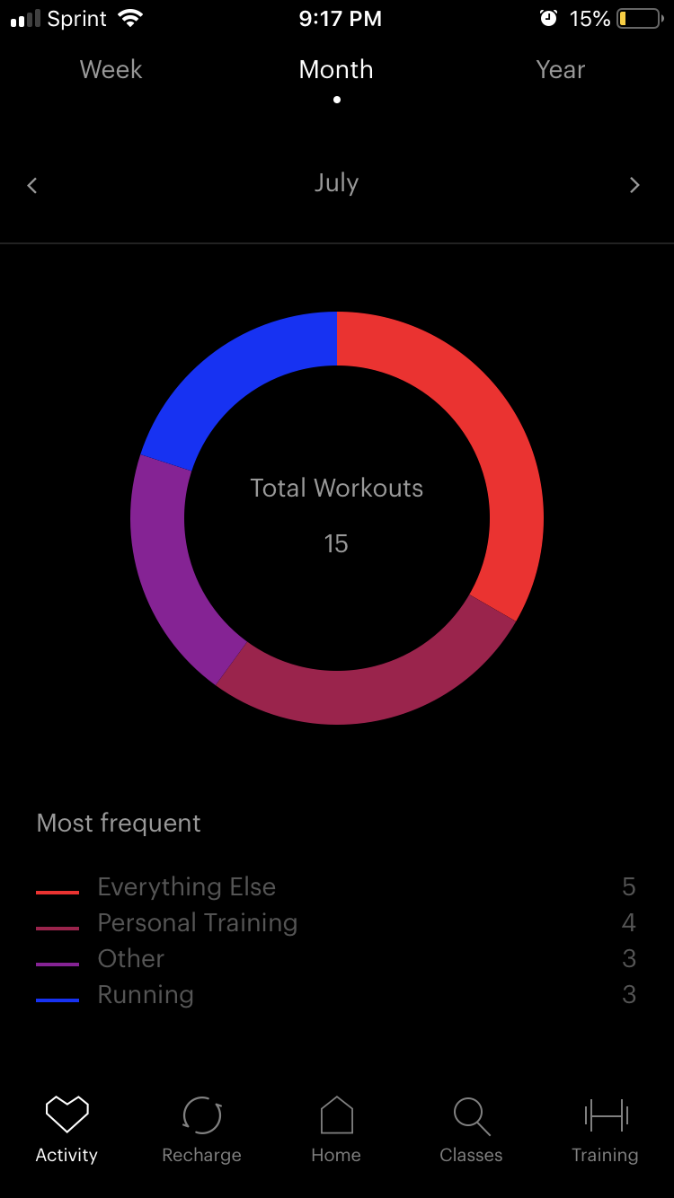 My gym's tracking app is AWESOME!