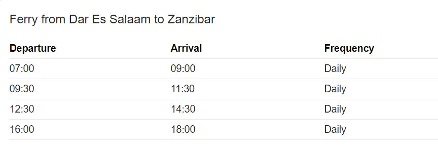 Ferry Departure Times from Dar es Salaam to Zanzibar.JPG