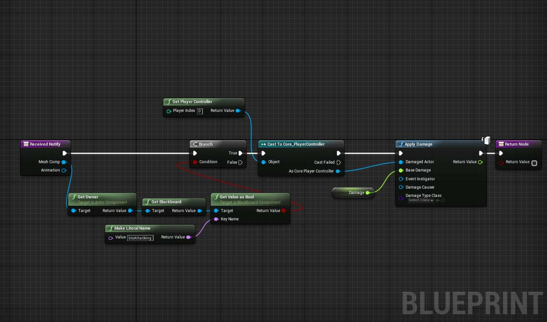 And the code of the notifiers giving the player a chance to avoid the impact of the blow after the animation has started