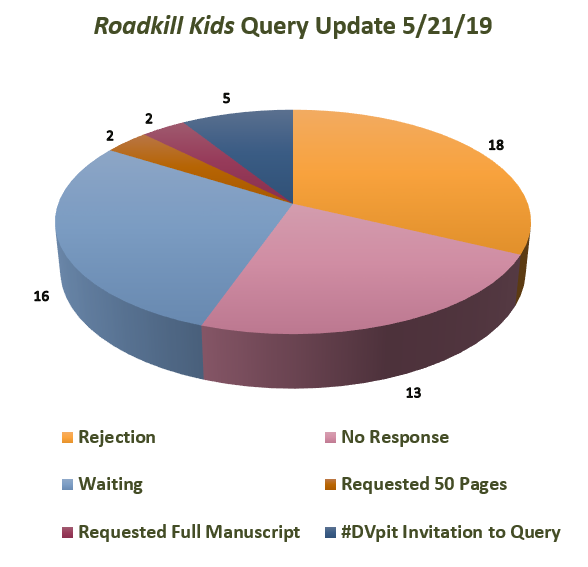 RKQuery5.21.19.PNG