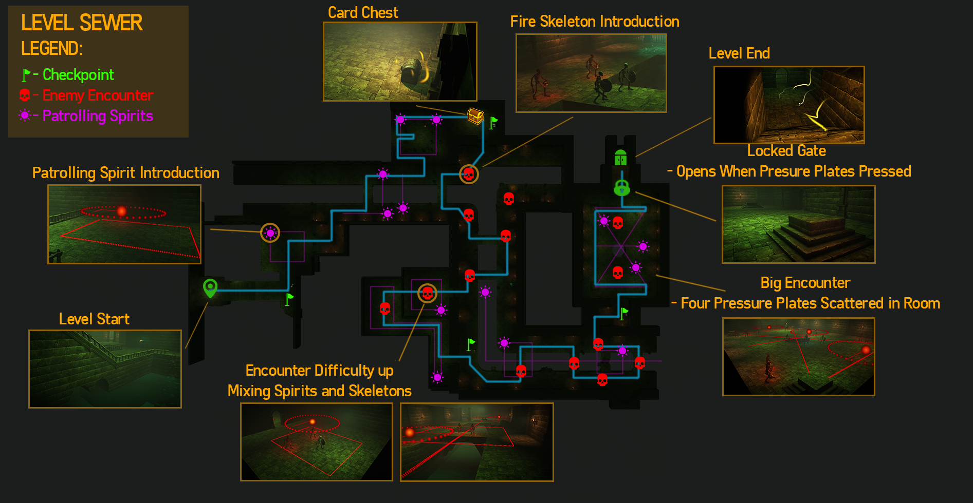 Sewer_Topdown_Overview_updated.png