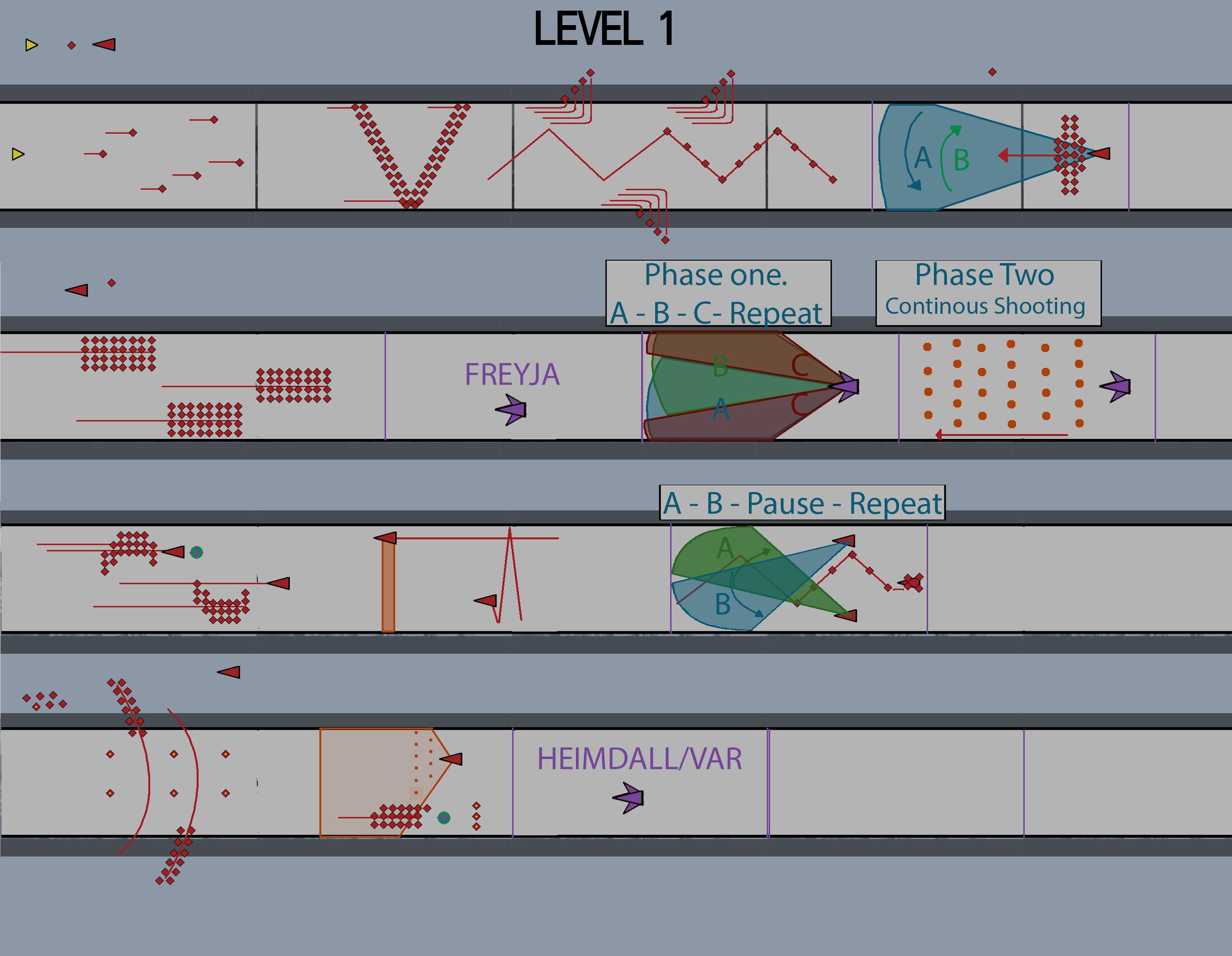 Level Design pre-prod for level 1