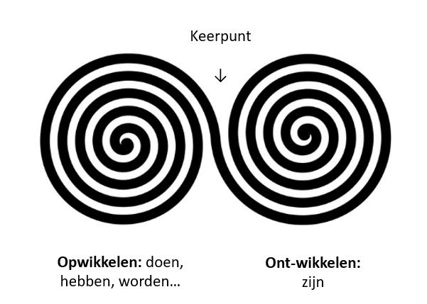 spiraal (2).png