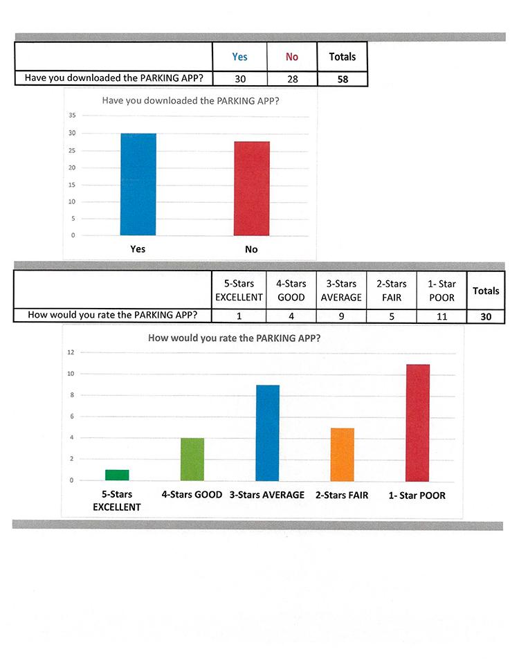 Parking Survey Responses-p3.jpg