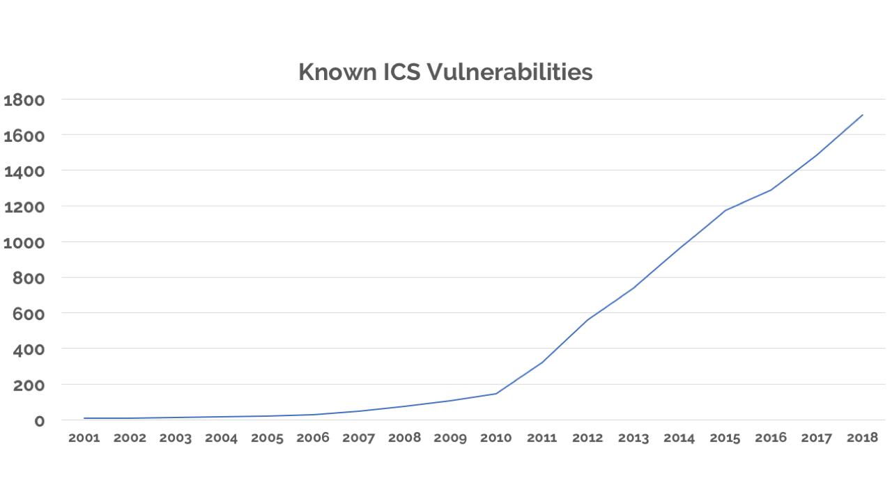 edge_vulnerabilities.png