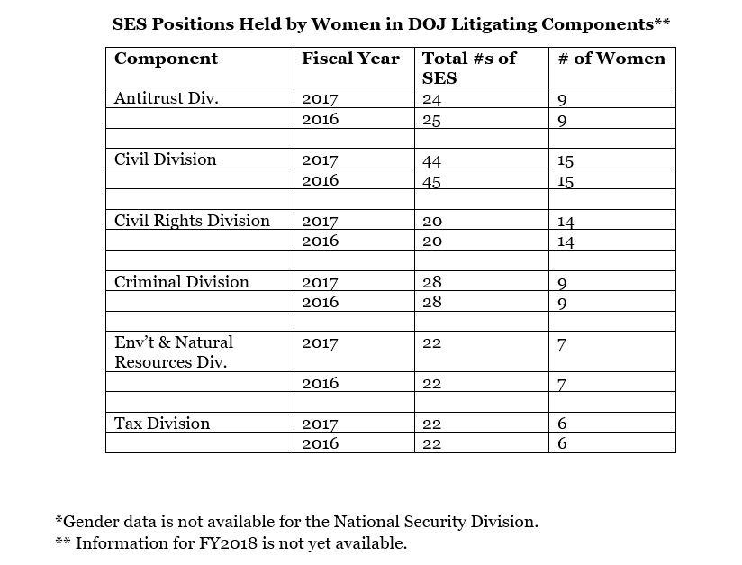 SES positions.JPG