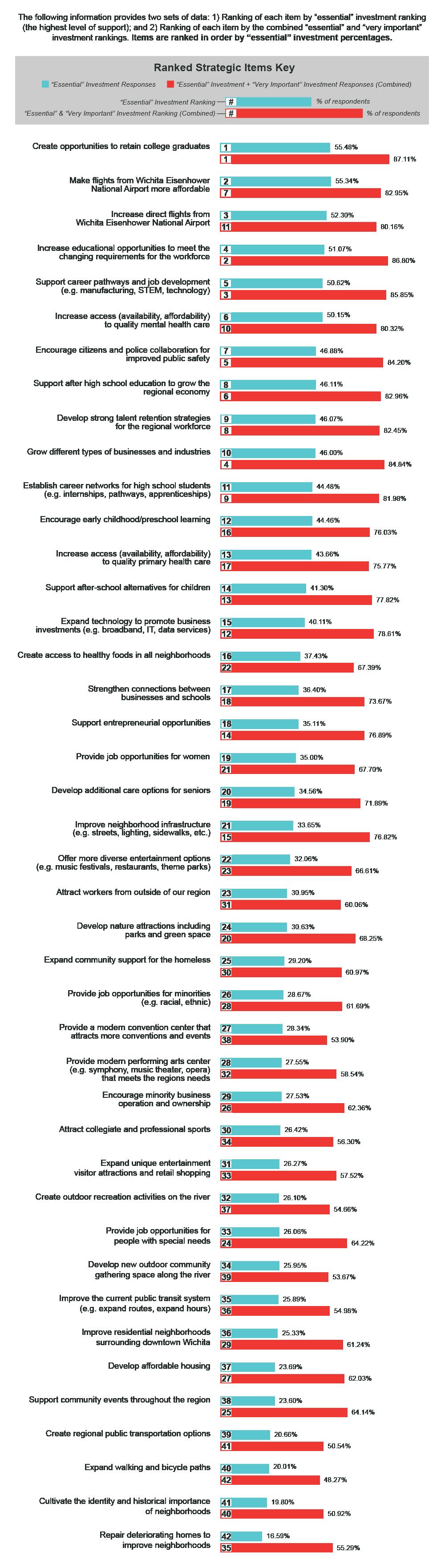 2018_08_29_Survey Data Release-Website.png