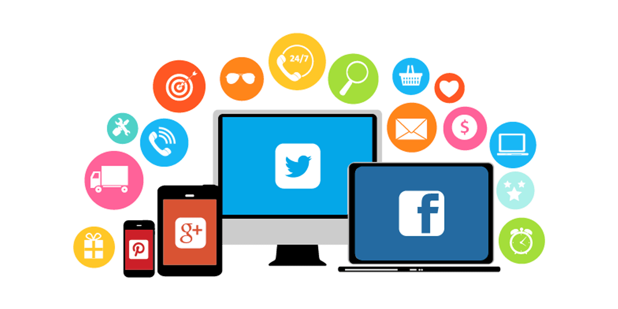 Social Media Marketing   RelyOn