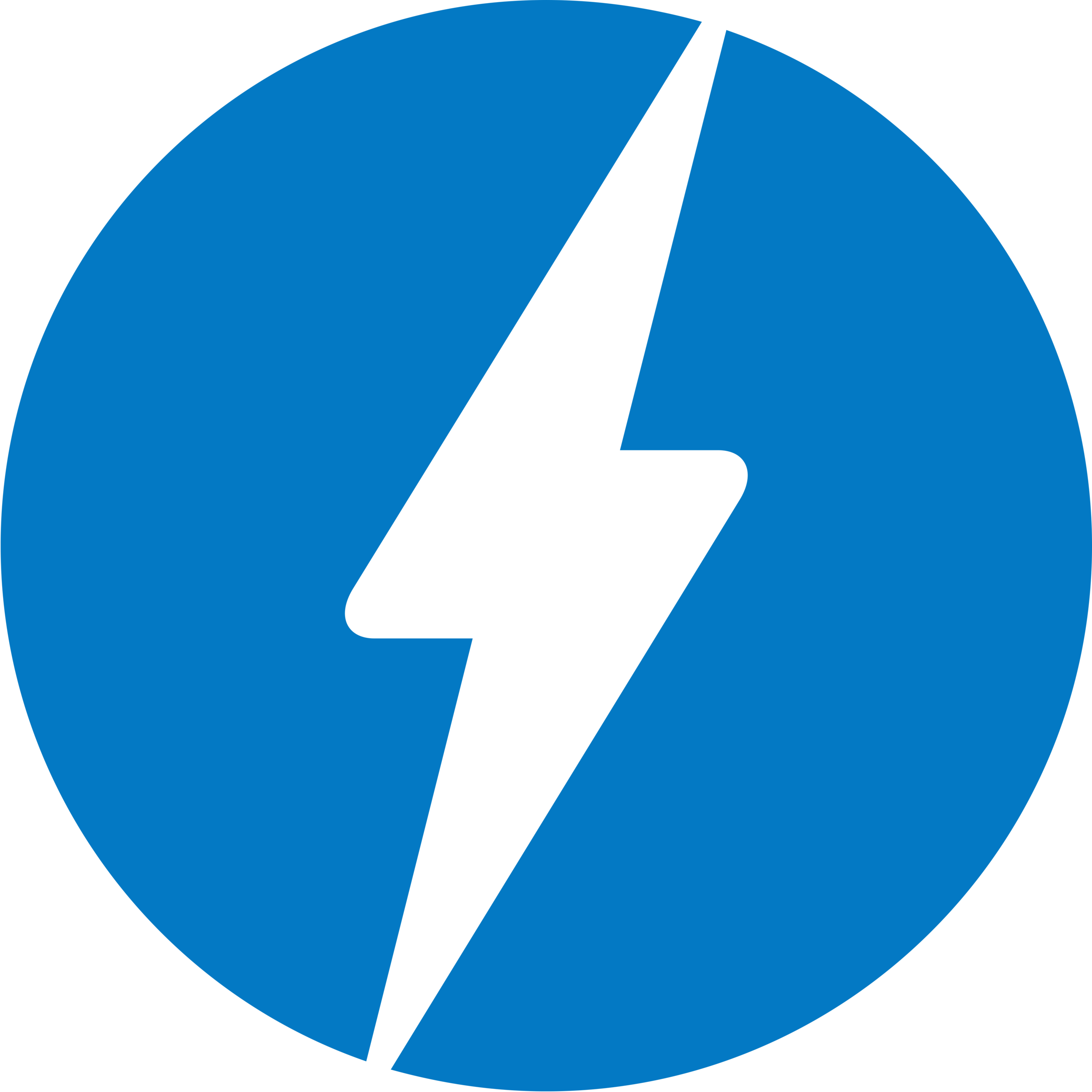 Accelerated Mobile Pages (AMP) | RelyOn