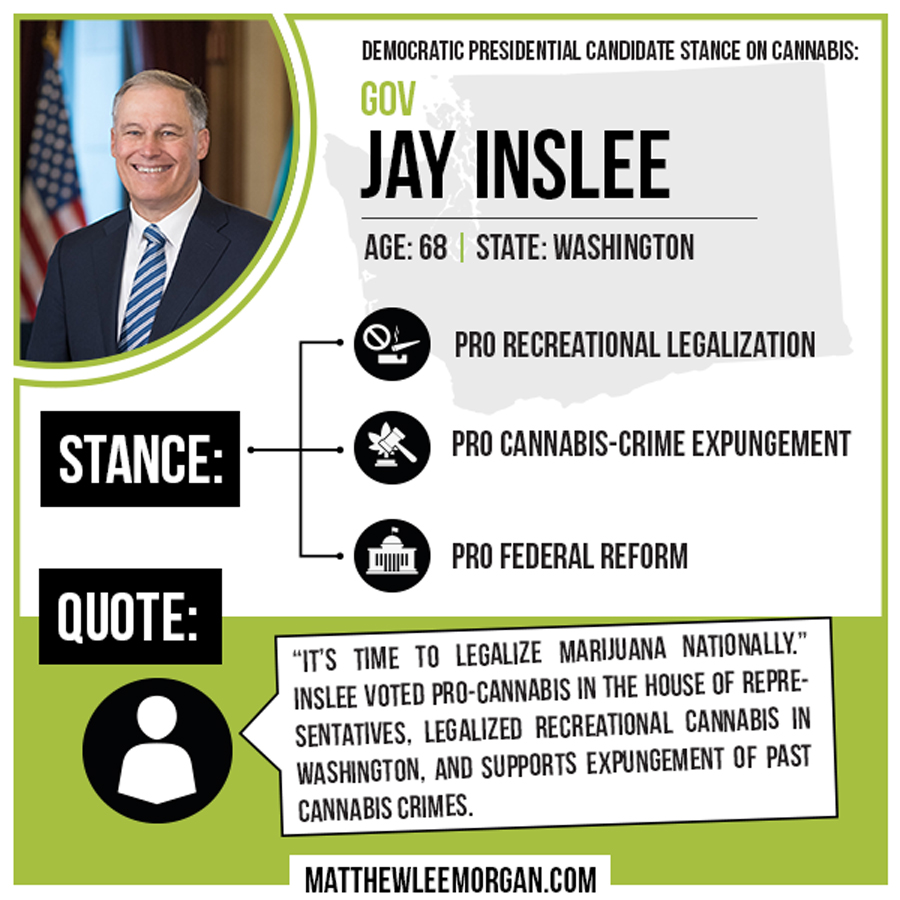 Jay Inslee Cannabis Infographic