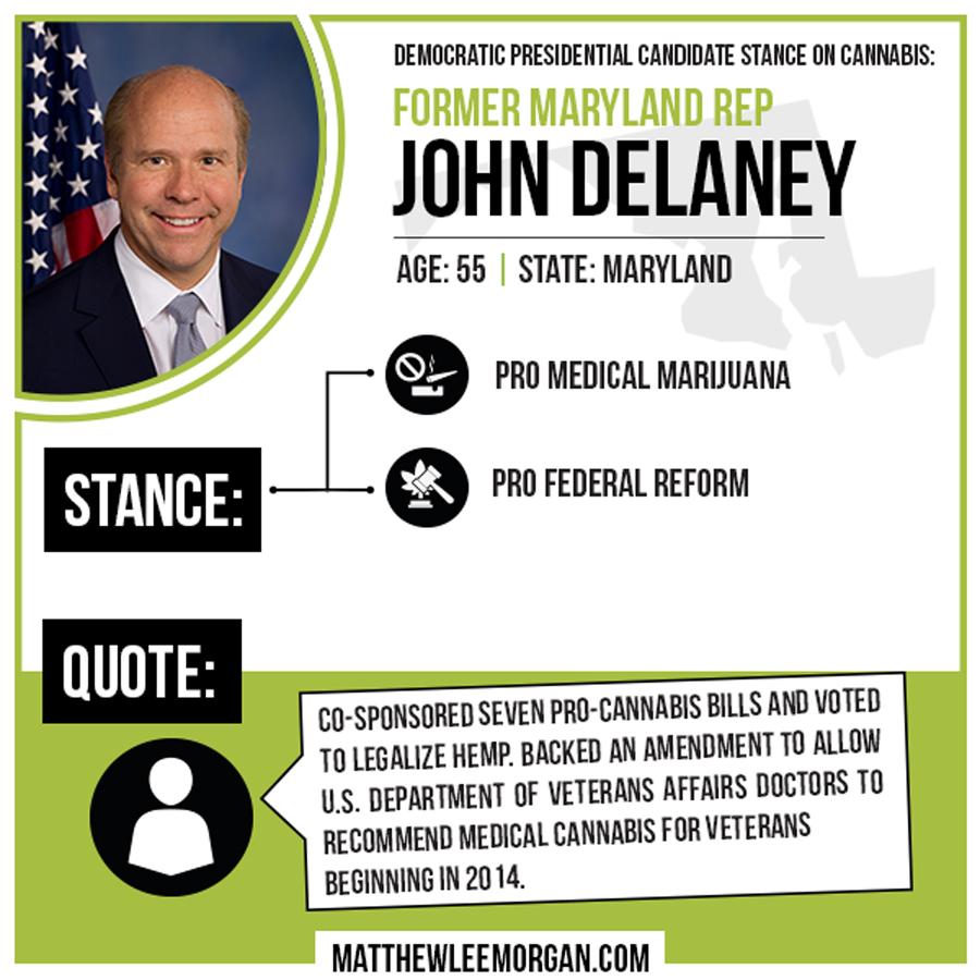 John Delaney Cannabis Infographic